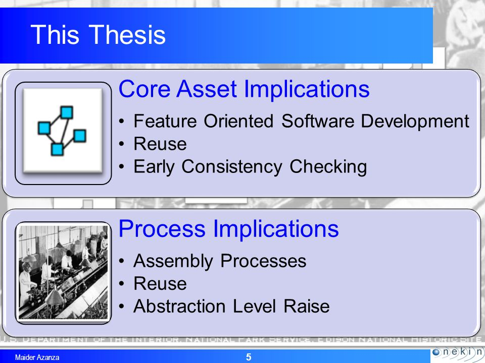 Maider Azanza This Thesis Core Asset Implications Feature Oriented Software Development Reuse Early Consistency Checking Process Implications Assembly Processes Reuse Abstraction Level Raise 5