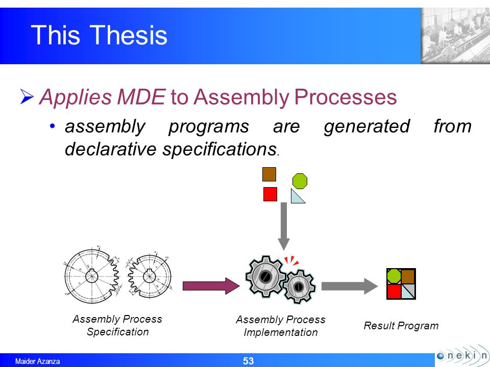 Maider Azanza 53 Result Program This Thesis Applies MDE to Assembly Processes assembly programs are generated from declarative specifications.