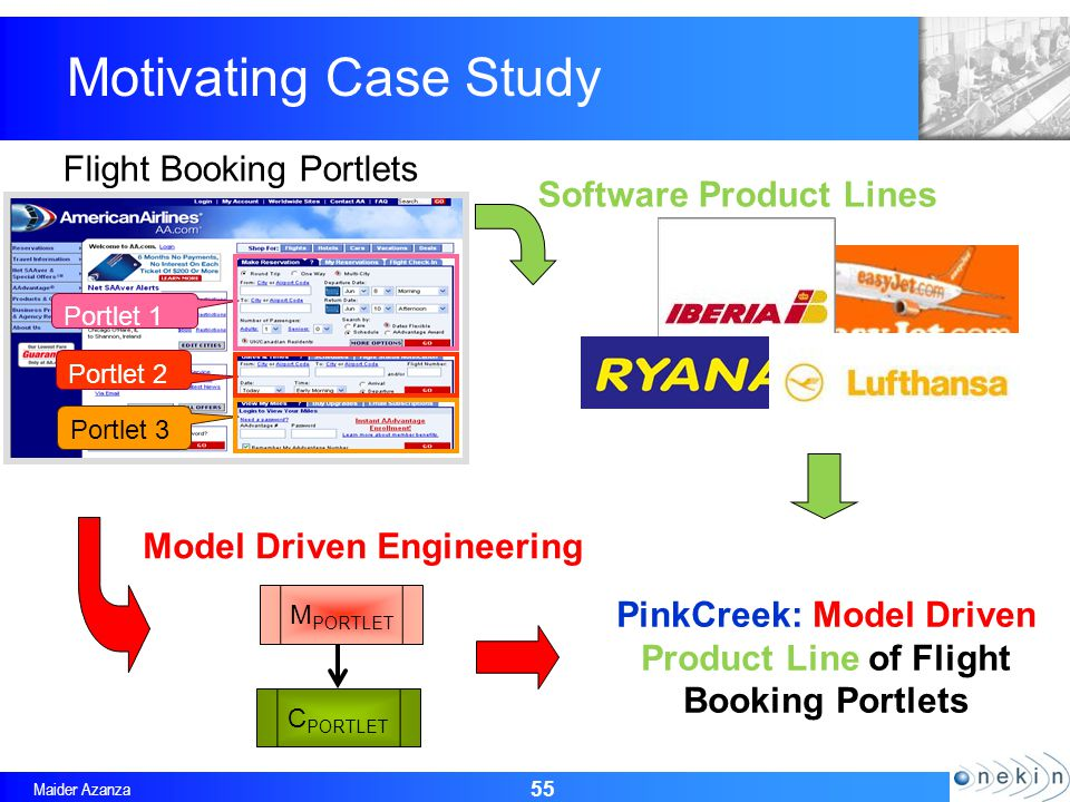 Maider Azanza 55 Flight Booking Portlets Motivating Case Study Portlet 1 Portlet 2 Portlet 3 Software Product Lines M PORTLET C PORTLET Model Driven Engineering PinkCreek: Model Driven Product Line of Flight Booking Portlets