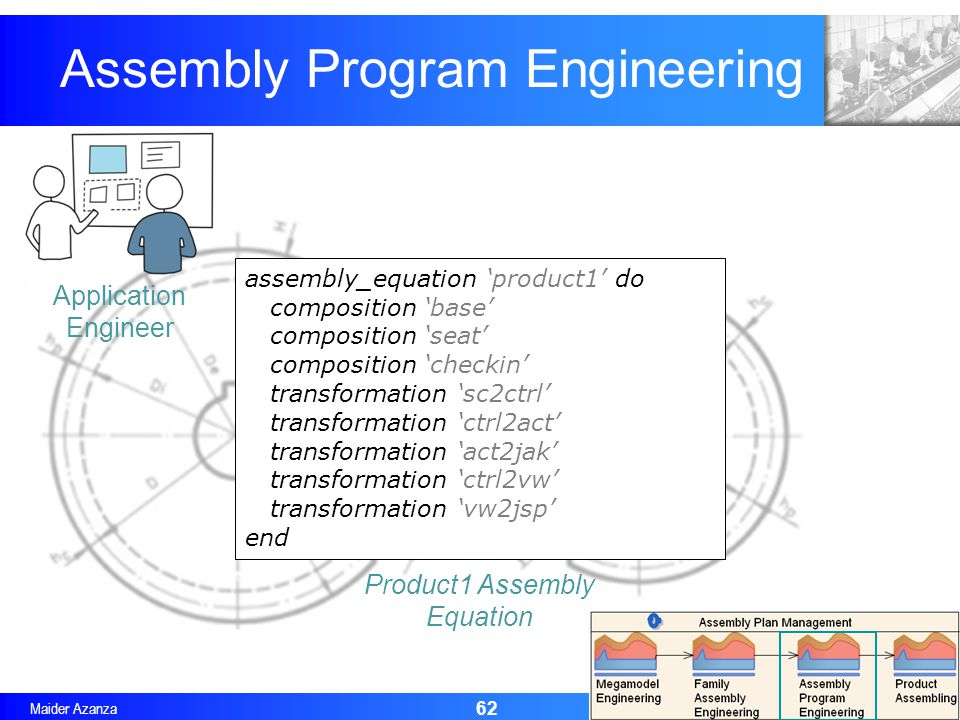 Maider Azanza Assembly Program Engineering 62 Application Engineer Product1 Assembly Equation assembly_equation product1 do composition base composition seat composition checkin transformation sc2ctrl transformation ctrl2act transformation act2jak transformation ctrl2vw transformation vw2jsp end