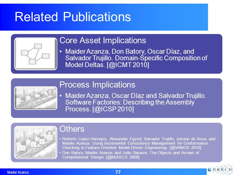 Maider Azanza Related Publications Core Asset Implications Maider Azanza, Don Batory, Oscar Díaz, and Salvador Trujillo.