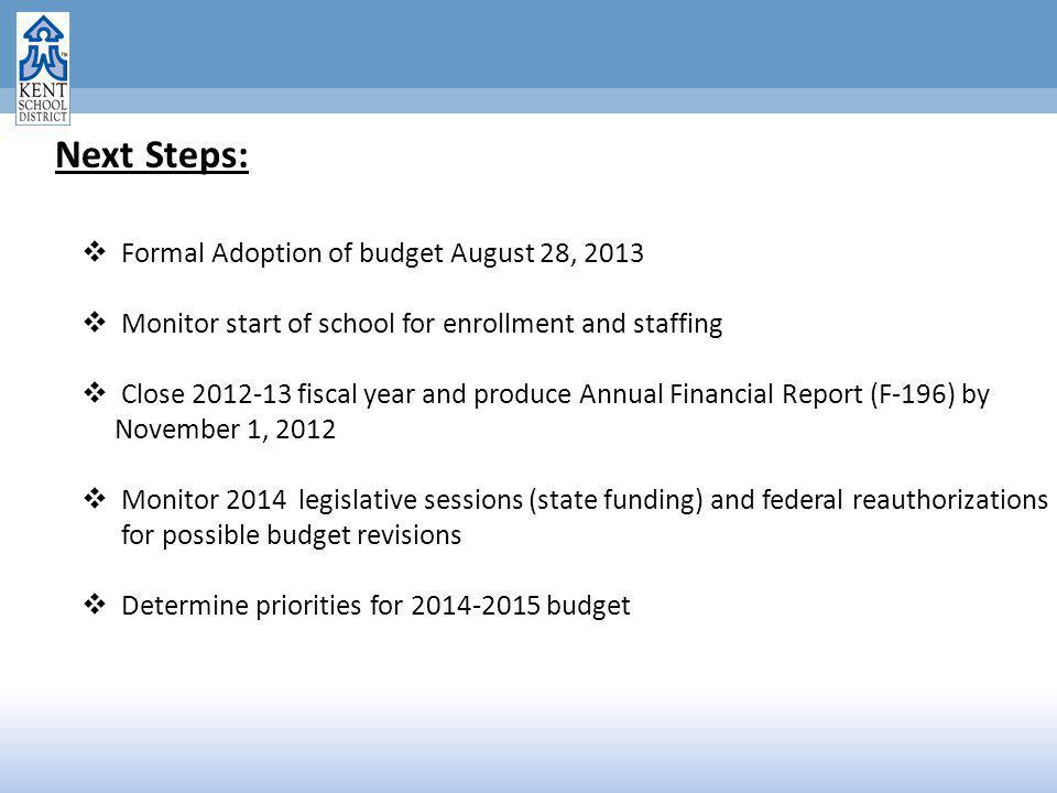 Next Steps: Formal Adoption of budget August 28, 2013 Monitor start of school for enrollment and staffing Close 2012-13 fiscal year and produce Annual Financial Report (F-196) by November 1, 2012 Monitor 2014 legislative sessions (state funding) and federal reauthorizations for possible budget revisions Determine priorities for 2014-2015 budget