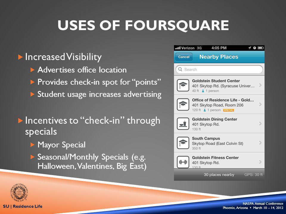 NASPA Annual Conference Phoenix, Arizona March 10 – 14, 2012 SU | Residence Life USES OF FOURSQUARE Increased Visibility Advertises office location Provides check-in spot for points Student usage increases advertising Incentives to check-in through specials Mayor Special Seasonal/Monthly Specials (e.g.