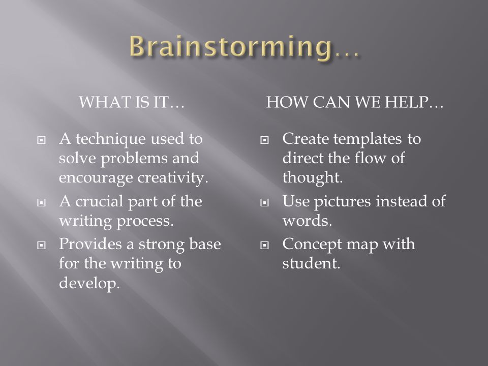 WHAT IS IT…HOW CAN WE HELP… A technique used to solve problems and encourage creativity.