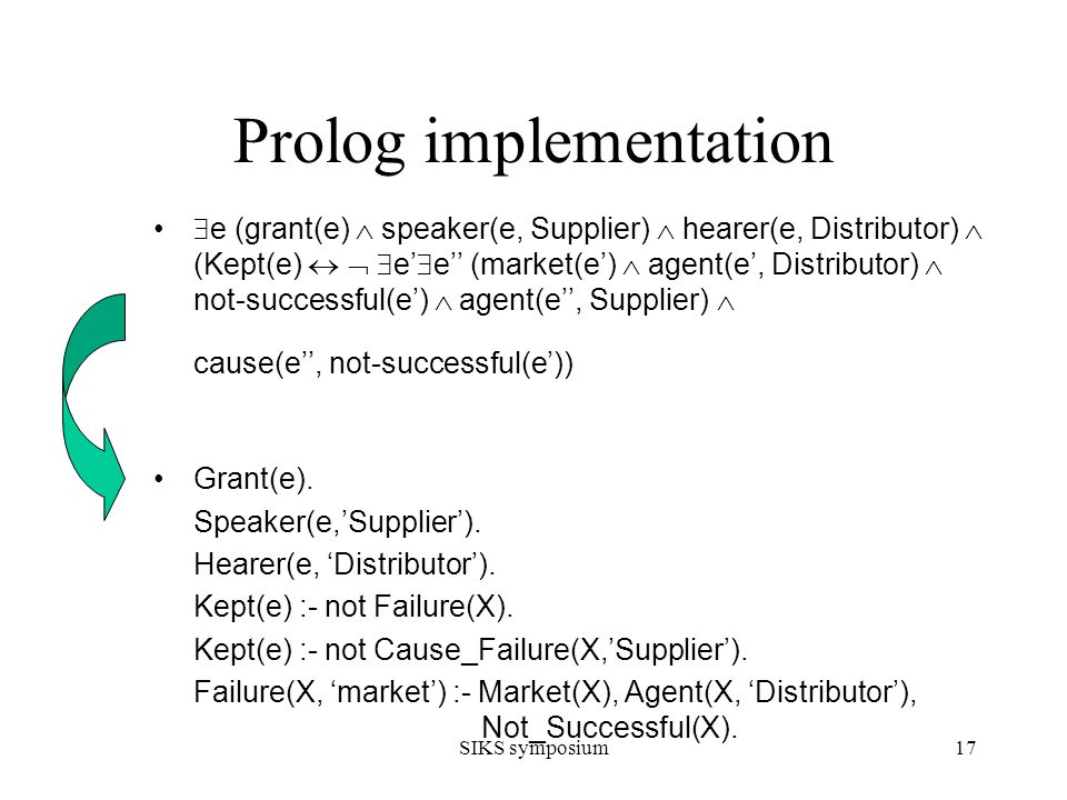 SIKS symposium17 Prolog implementation e (grant(e) speaker(e, Supplier) hearer(e, Distributor) (Kept(e) e e (market(e) agent(e, Distributor) not-successful(e) agent(e, Supplier) cause(e, not-successful(e)) Grant(e).