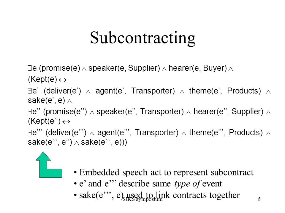 SIKS symposium9 Conditional promises Post-payment: e (promise(e) speaker(e, Buyer) hearer(e, Supplier) (Kept(e) e (deliver(e) agent(e, Supplier) theme(e, Products) sake(e, e) cul(e, t 1 )) no implication used.