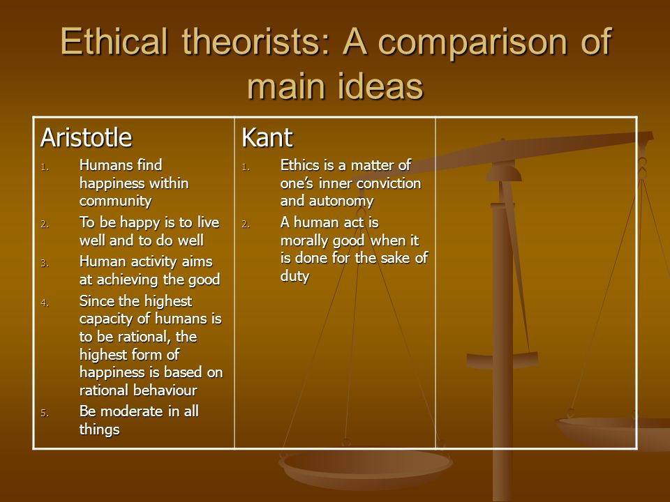 Ethical theorists: A comparison of main ideas Aristotle 1. Humans find happiness within community 2. To be happy is to live well and to do well 3. Hum