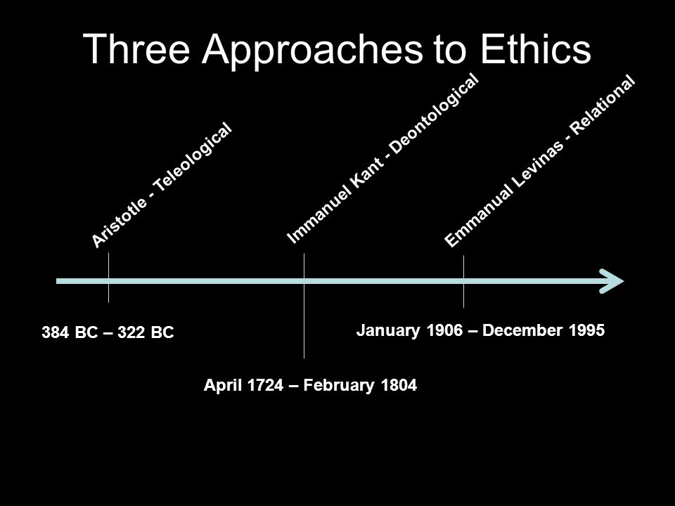 Three Approaches to Ethics 384 BC – 322 BC Aristotle - Teleological April 1724 – February 1804 Immanuel Kant - Deontological Emmanual Levinas - Relational January 1906 – December 1995