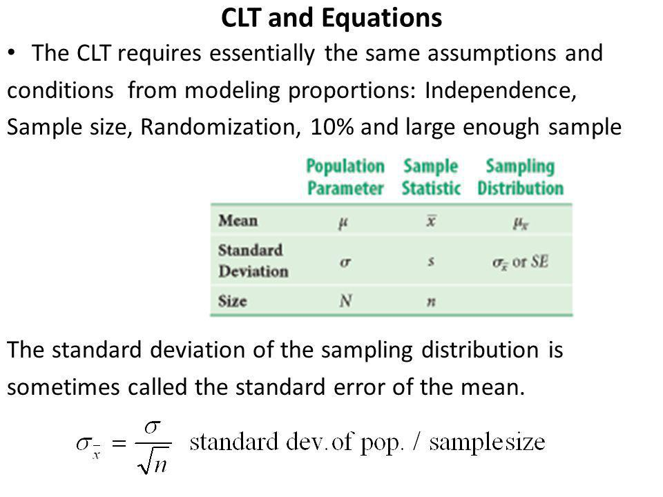 CLT and Equations The CLT requires essentially the same assumptions and conditions from modeling proportions: Independence, Sample size, Randomization