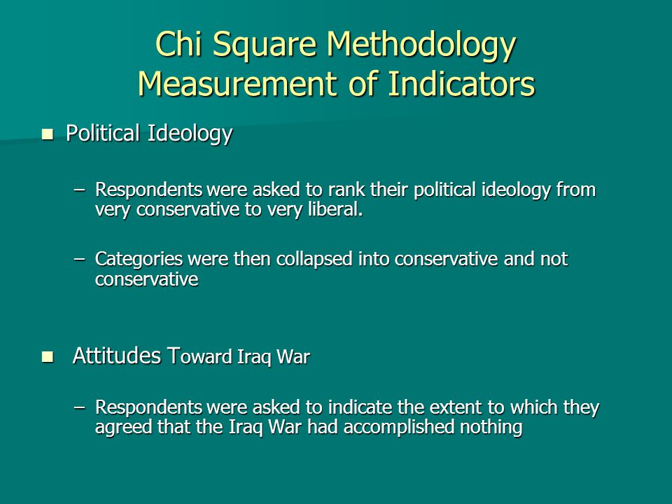 Chi Square Methodology Measurement of Indicators Political Ideology Political Ideology –Respondents were asked to rank their political ideology from very conservative to very liberal.
