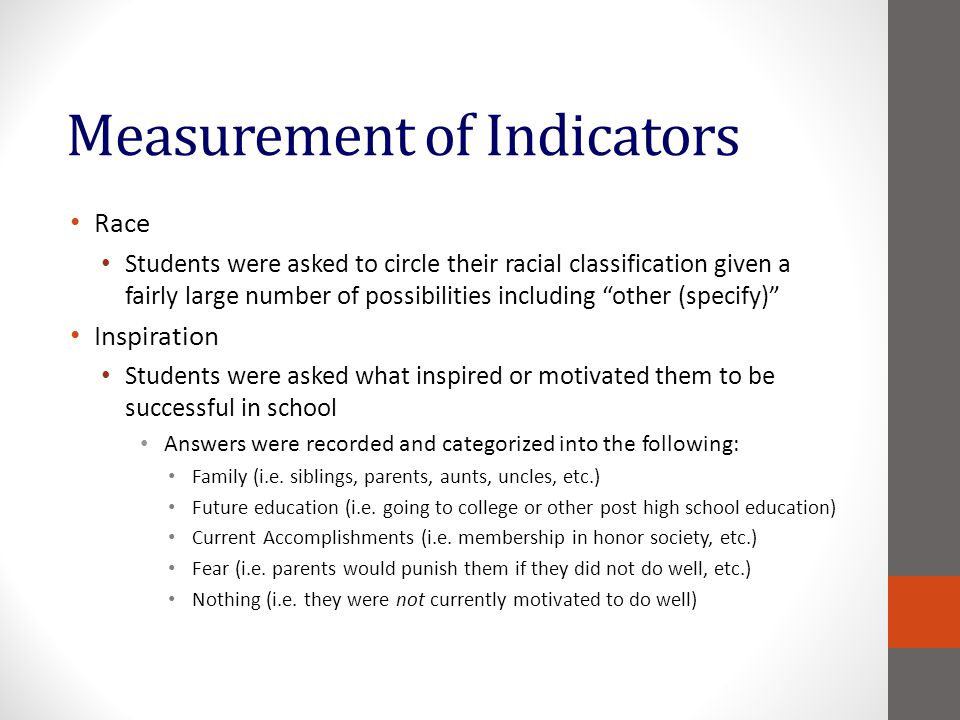 Measurement of Indicators Race Students were asked to circle their racial classification given a fairly large number of possibilities including other (specify) Inspiration Students were asked what inspired or motivated them to be successful in school Answers were recorded and categorized into the following: Family (i.e.