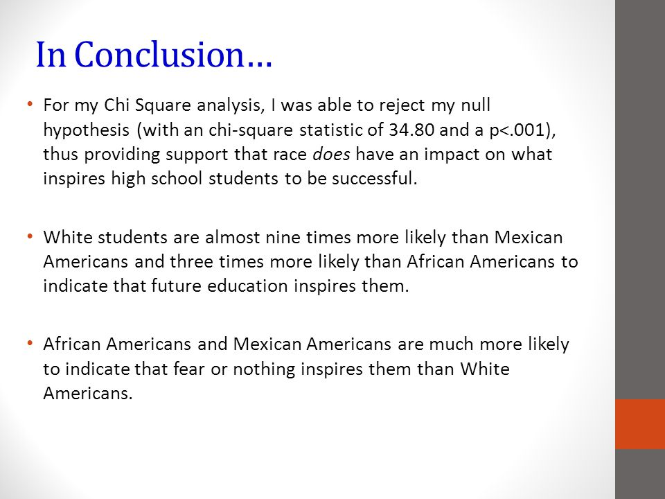 In Conclusion… For my Chi Square analysis, I was able to reject my null hypothesis (with an chi-square statistic of 34.80 and a p<.001), thus providing support that race does have an impact on what inspires high school students to be successful.