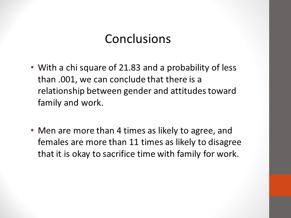 Conclusions With a chi square of 21.83 and a probability of less than.001, we can conclude that there is a relationship between gender and attitudes toward family and work.