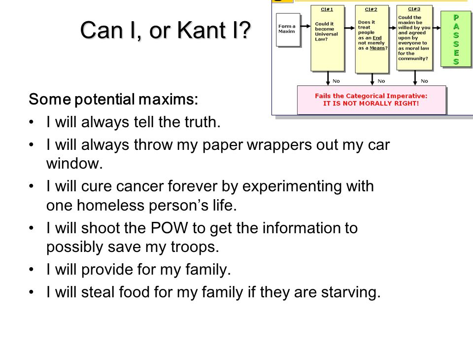 Can I, or Kant I? Some potential maxims: I will always tell the truth. I will always throw my paper wrappers out my car window. I will cure cancer for