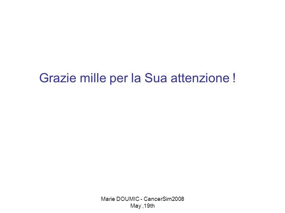 Marie DOUMIC - CancerSim2008 May,19th Grazie mille per la Sua attenzione !