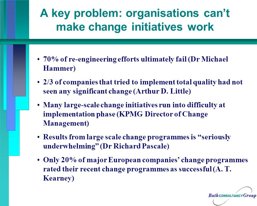 Change Agility: key indicators and assumptions Key indicatorChange Agility assumption How long does change take?Quicker change is better How much does change cost/benefit:Effective change yields immediate financial return Mapping enablers and blockersEnhanced enablers and decreased blockers mean increased change agility The number of improvements that comeFast failure harvesting leads to increased come from each trial failurechange agility Increase in the average contribution of each initiative to improvement to strategy, change architecture and culture Environment changes seen as opportunityIncreased repertoire of future scenarios rather than threatincreases change agility Levels of development of the peoplePeople developed to a higher level lead to (Torbert, etc)higher levels of organisational change agility Speed of spread of innovation andGreater connectivity between individual and Learningorganisational learning increases change agility