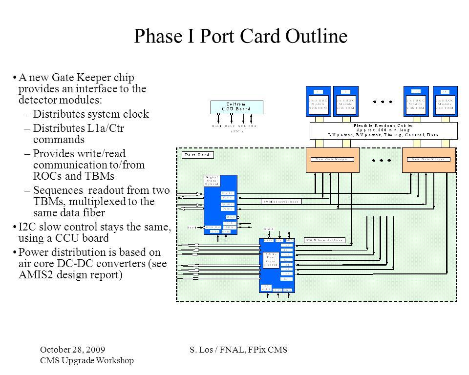 Phase I Port Card Outline S.