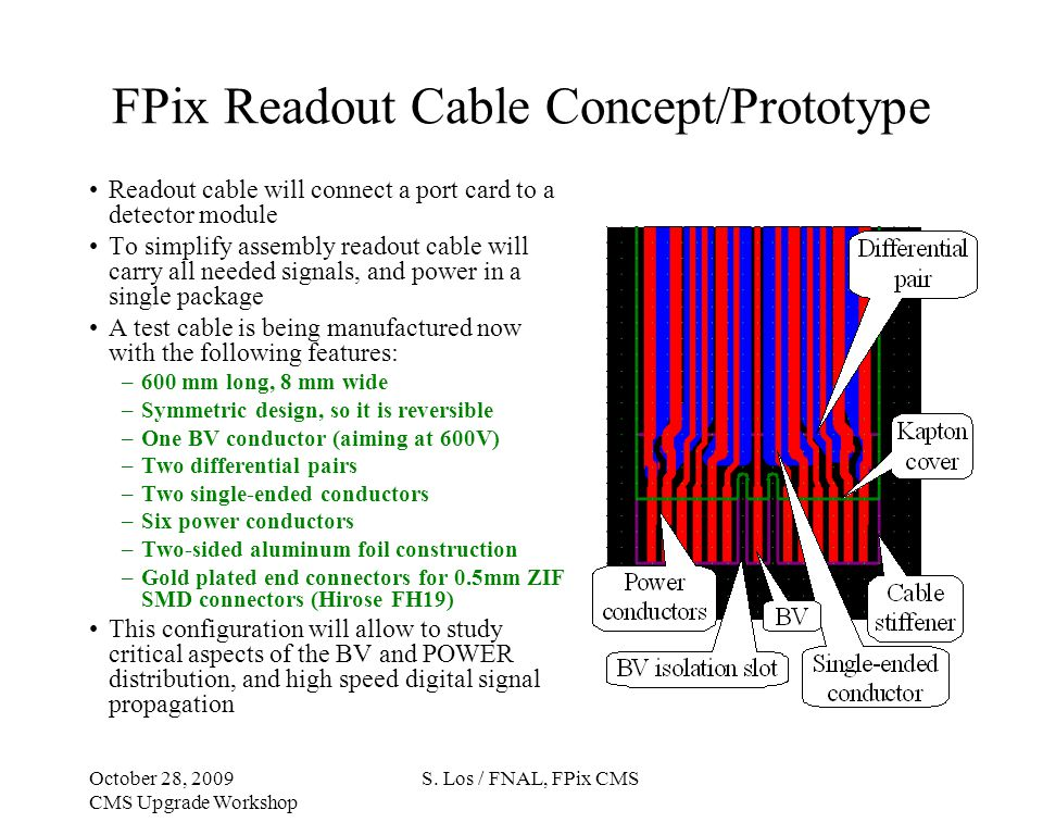 FPix Readout Cable Concept/Prototype Readout cable will connect a port card to a detector module To simplify assembly readout cable will carry all needed signals, and power in a single package A test cable is being manufactured now with the following features: –600 mm long, 8 mm wide –Symmetric design, so it is reversible –One BV conductor (aiming at 600V) –Two differential pairs –Two single-ended conductors –Six power conductors –Two-sided aluminum foil construction –Gold plated end connectors for 0.5mm ZIF SMD connectors (Hirose FH19) This configuration will allow to study critical aspects of the BV and POWER distribution, and high speed digital signal propagation S.