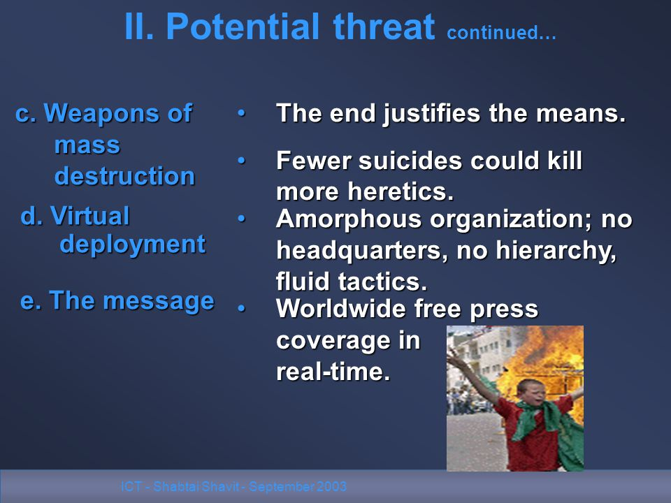 ICT - Shabtai Shavit - September 2003 II. Potential threat continued… The end justifies the means.The end justifies the means. Fewer suicides could ki