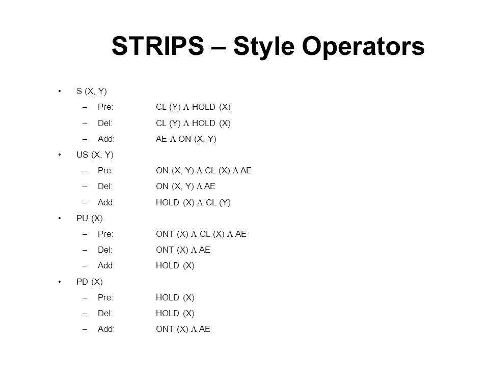 STRIPS – Style Operators S (X, Y) –Pre:CL (Y) HOLD (X) –Del:CL (Y) HOLD (X) –Add:AE ON (X, Y) US (X, Y) –Pre:ON (X, Y) CL (X) AE –Del:ON (X, Y) AE –Ad