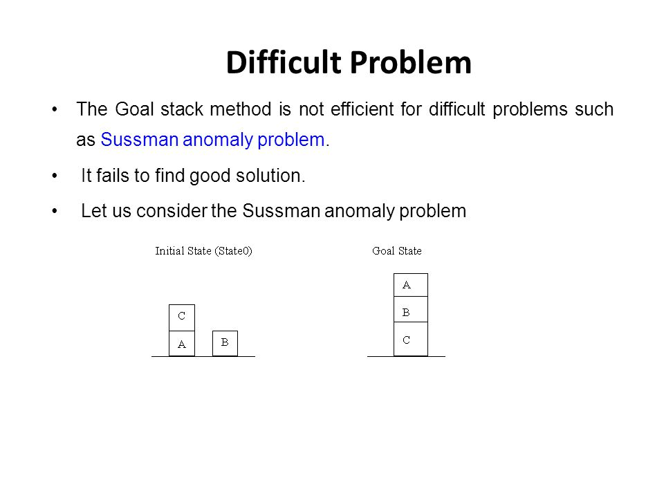 Difficult Problem The Goal stack method is not efficient for difficult problems such as Sussman anomaly problem. It fails to find good solution. Let u