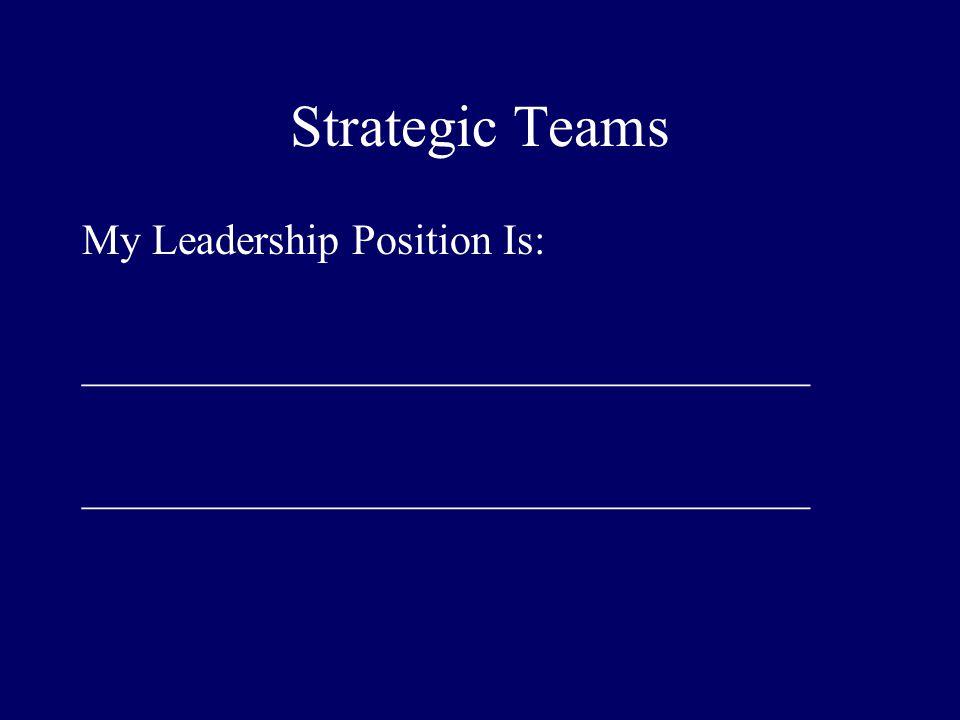 Strategic Teams My Leadership Position Is: __________________________________