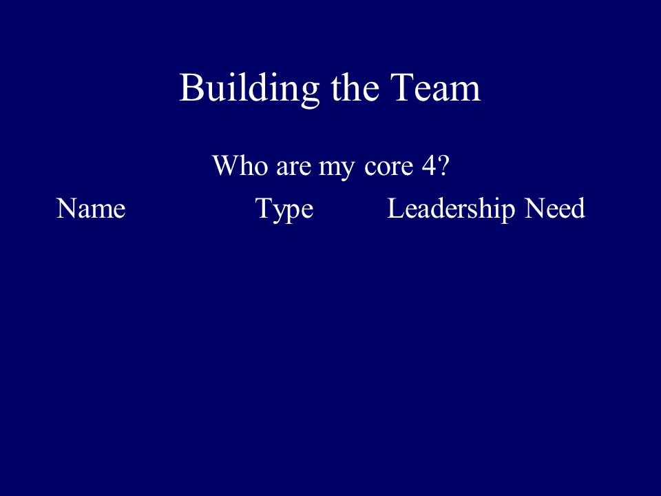 Building the Team Who are my core 4? NameTypeLeadership Need