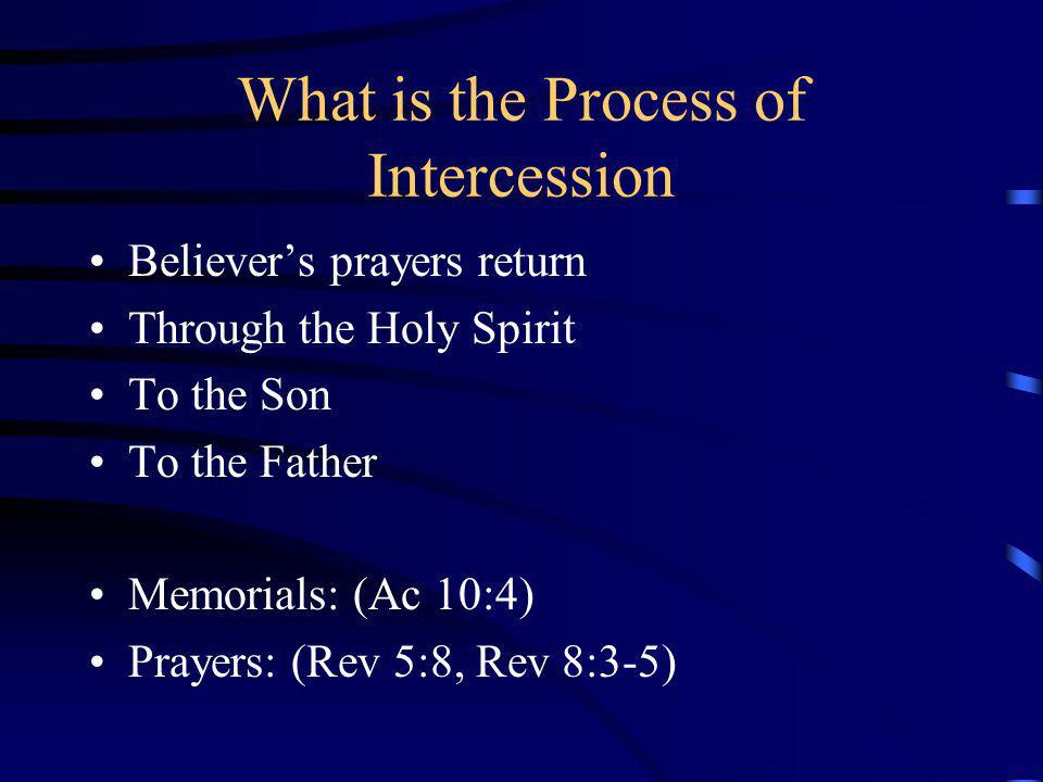 Believers prayers return Through the Holy Spirit To the Son To the Father Memorials: (Ac 10:4) Prayers: (Rev 5:8, Rev 8:3-5)