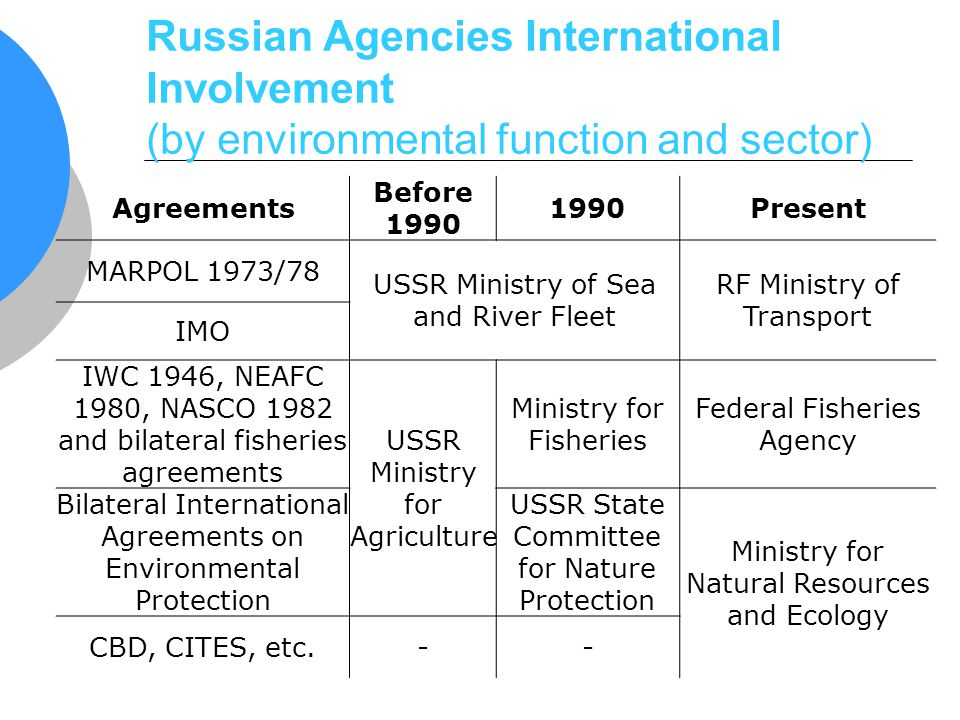 Russian Agencies International Involvement (by environmental function and sector) Agreements Before 1990 1990Present MARPOL 1973/78 USSR Ministry of S