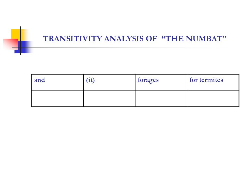 TRANSITIVITY ANALYSIS OF THE NUMBAT and(it)foragesfor termites