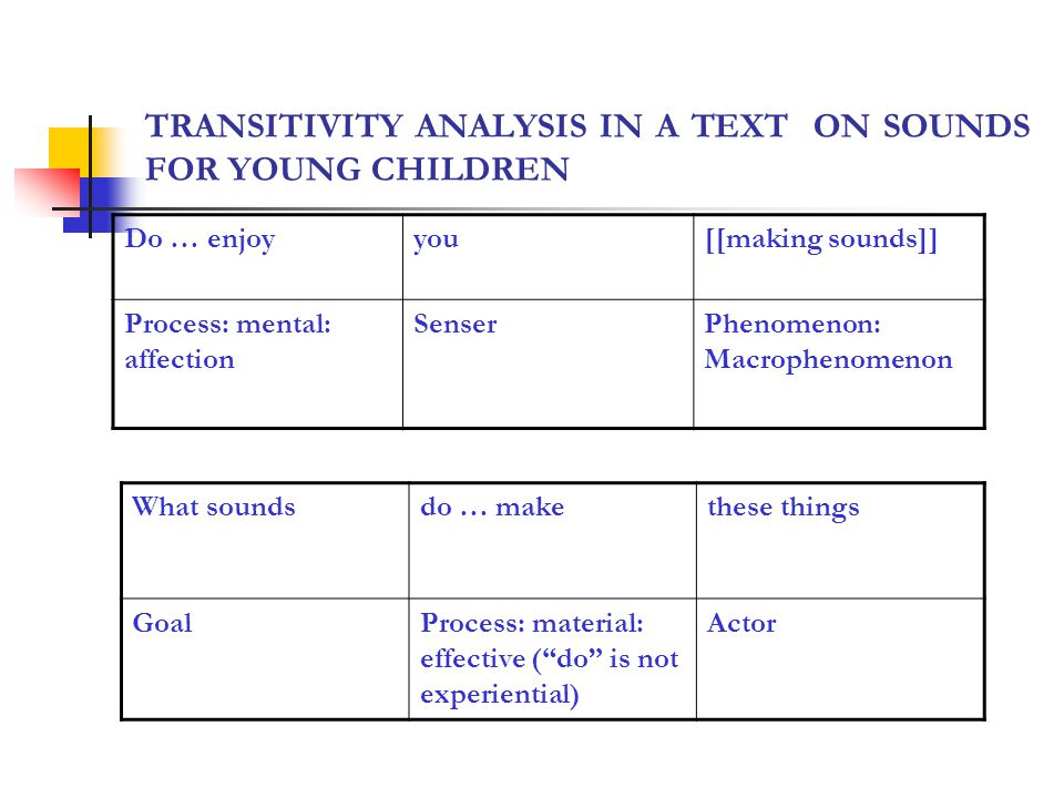 TRANSITIVITY ANALYSIS IN A TEXT ON SOUNDS FOR YOUNG CHILDREN Do … enjoyyou[[making sounds]] Process: mental: affection SenserPhenomenon: Macrophenomenon What soundsdo … makethese things GoalProcess: material: effective (do is not experiential) Actor