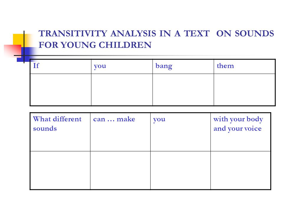 TRANSITIVITY ANALYSIS IN A TEXT ON SOUNDS FOR YOUNG CHILDREN Ifyoubangthem What different sounds can … makeyouwith your body and your voice