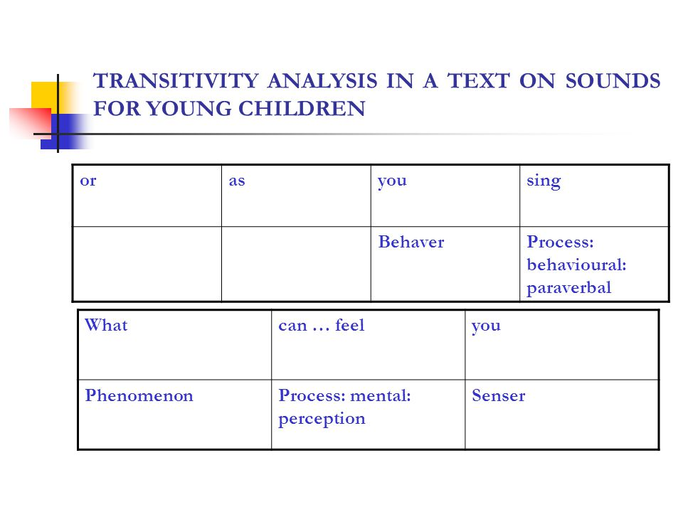 TRANSITIVITY ANALYSIS IN A TEXT ON SOUNDS FOR YOUNG CHILDREN orasyousing BehaverProcess: behavioural: paraverbal Whatcan … feelyou PhenomenonProcess: mental: perception Senser