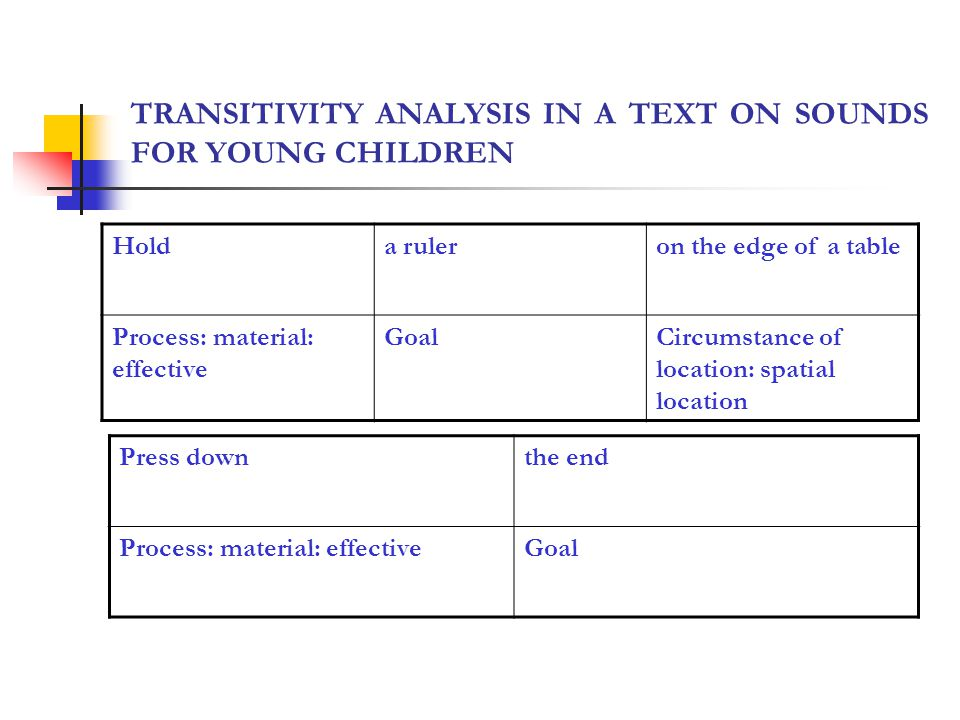 TRANSITIVITY ANALYSIS IN A TEXT ON SOUNDS FOR YOUNG CHILDREN Holda ruleron the edge of a table Process: material: effective GoalCircumstance of location: spatial location Press downthe end Process: material: effectiveGoal