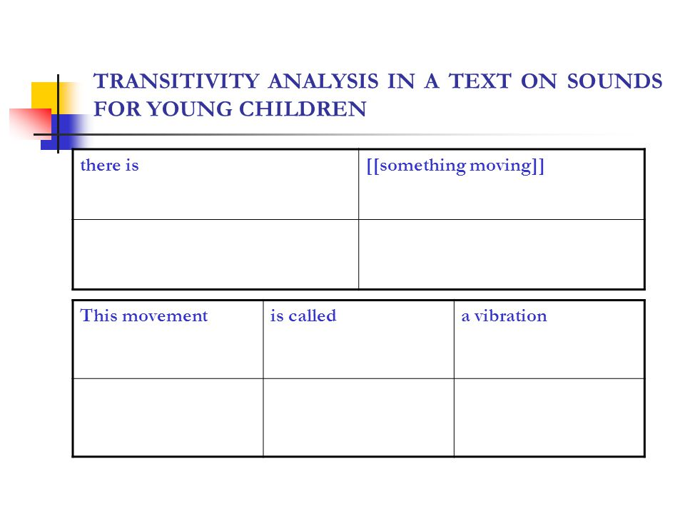 TRANSITIVITY ANALYSIS IN A TEXT ON SOUNDS FOR YOUNG CHILDREN there is[[something moving]] This movementis calleda vibration