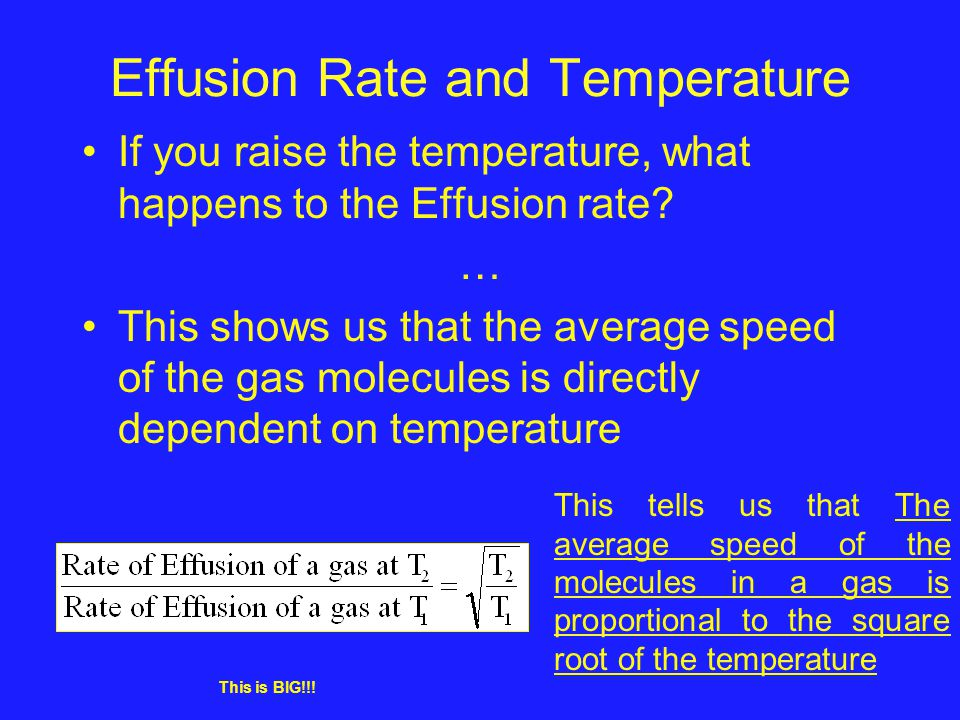Effusion Rate and Temperature If you raise the temperature, what happens to the Effusion rate.