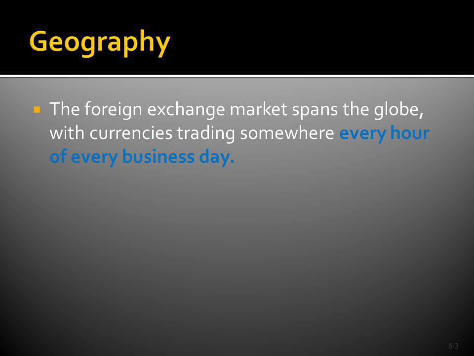 A swap transaction in the interbank market is the simultaneous purchase and sale of a given amount of foreign exchange for two different value dates (settlement date).