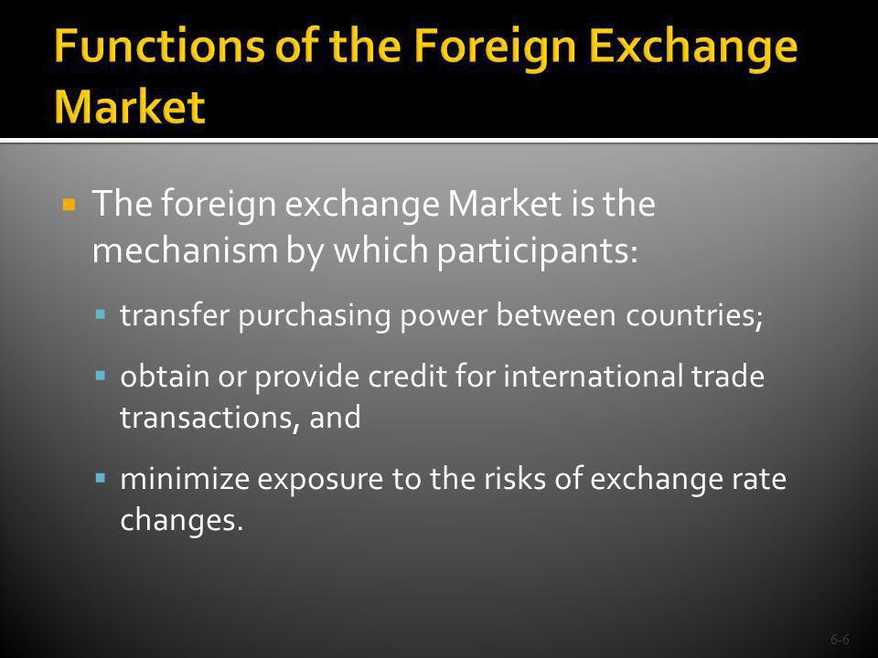 6-37 Exhibit 1 Venezuelan Official and Gray Market Exchange Rates, Venezuelan Bolivar/U.S.