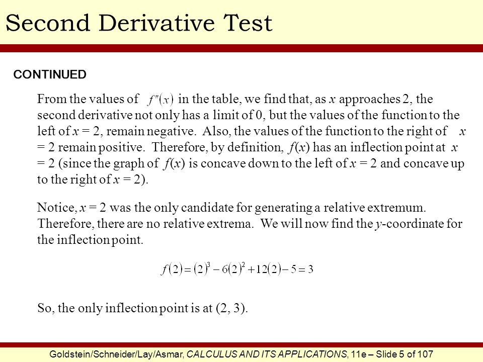 Goldstein/Schneider/Lay/Asmar, CALCULUS AND ITS APPLICATIONS, 11e – Slide 5 of 107 Second Derivative Test From the values of in the table, we find tha