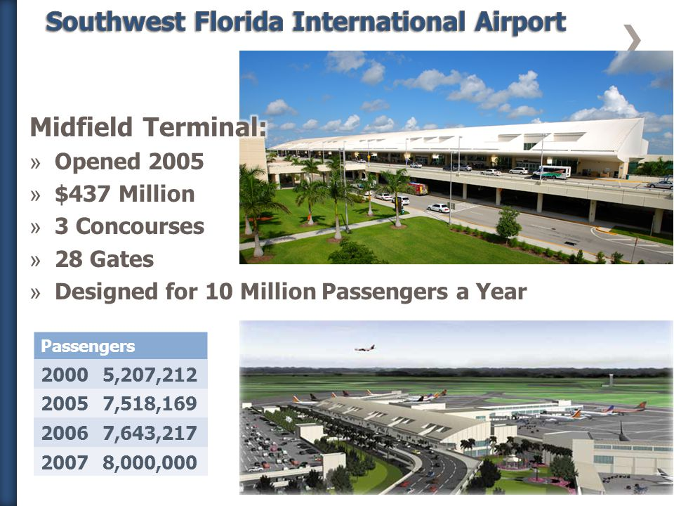 Passengers 20005,207,212 20057,518,169 20067,643,217 20078,000,000