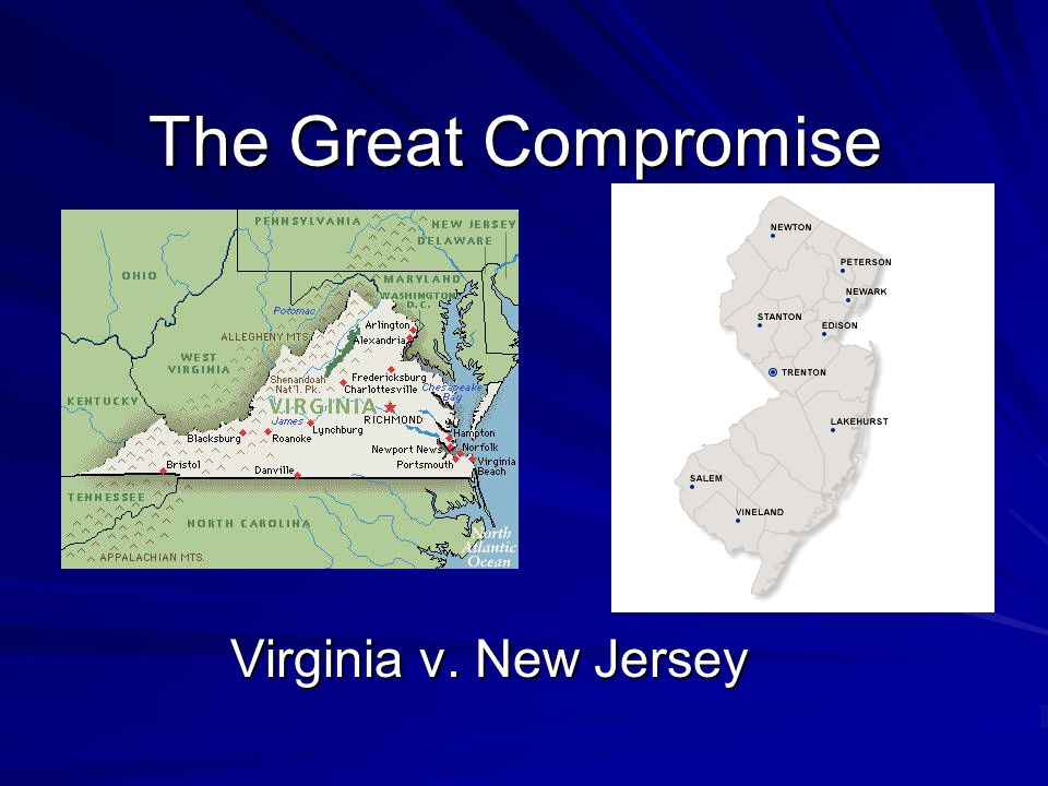 Side: Virginia Plan (Large States) Goals: –3 branches (leg, exec, judicial) –Congress-bicameral Representation based on population