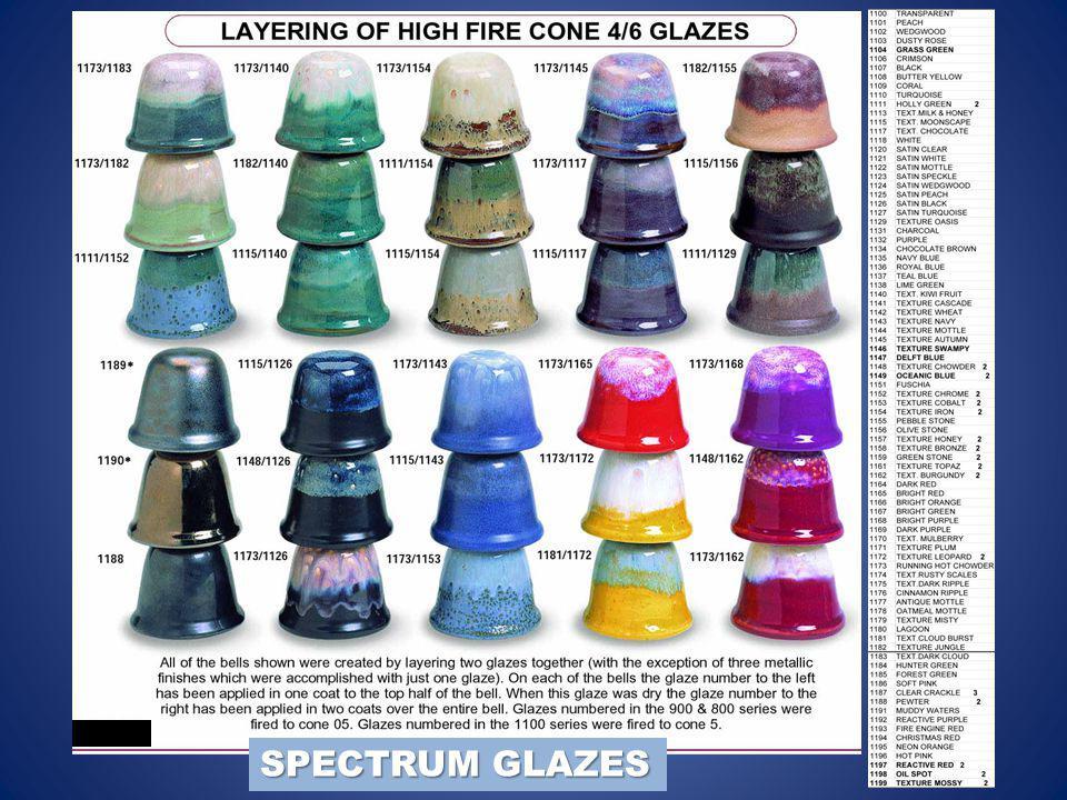 SPECTRUM GLAZES