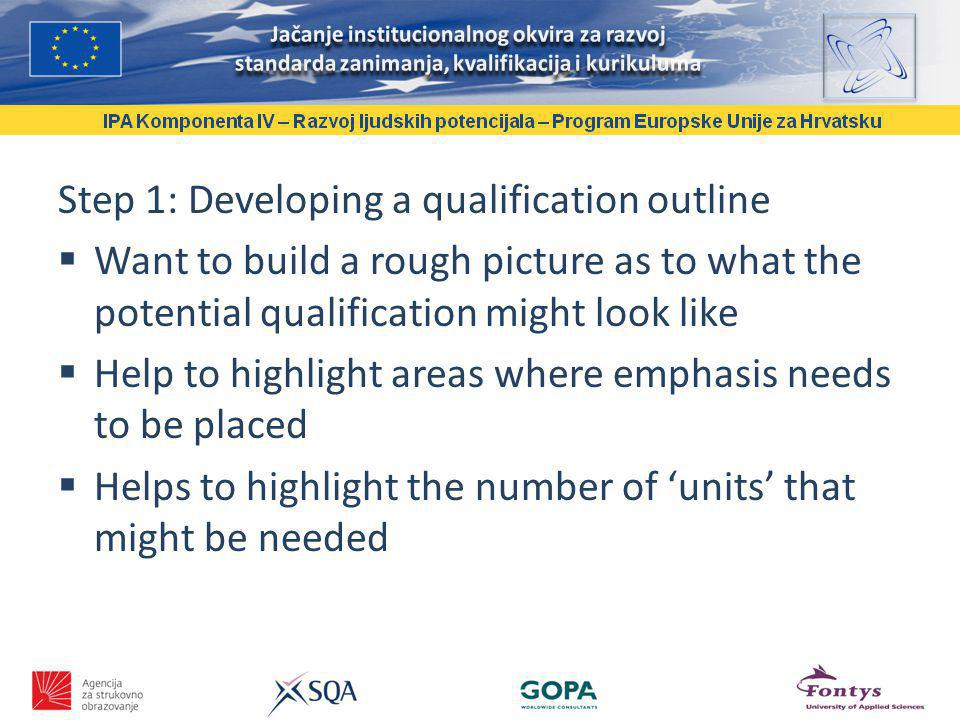 Step 1: Developing a qualification outline Want to build a rough picture as to what the potential qualification might look like Help to highlight areas where emphasis needs to be placed Helps to highlight the number of units that might be needed