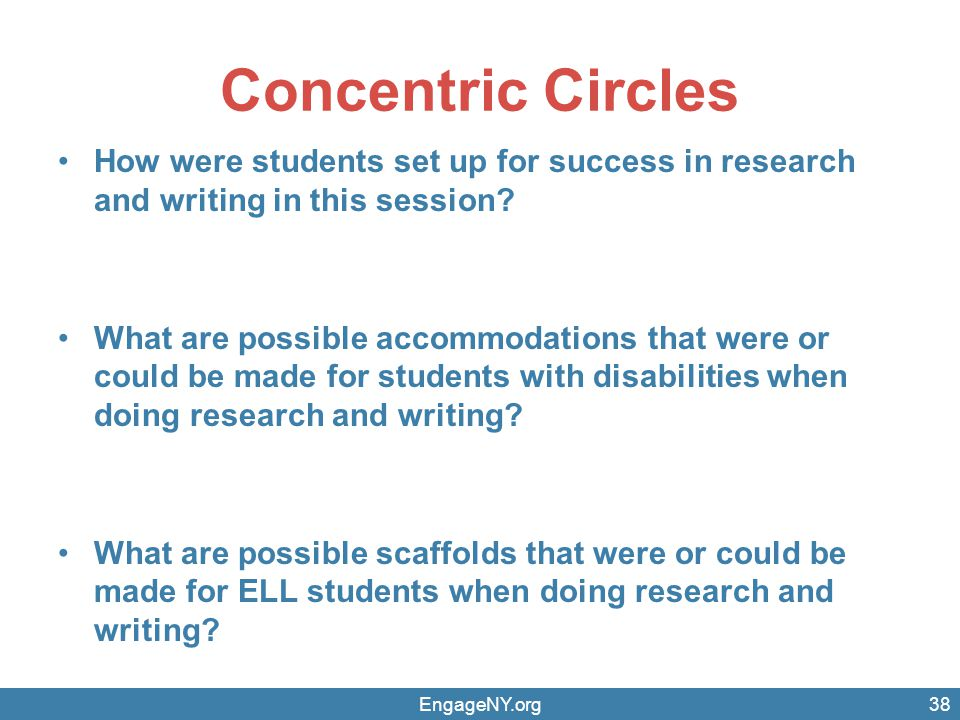 Concentric Circles How were students set up for success in research and writing in this session? What are possible accommodations that were or could b