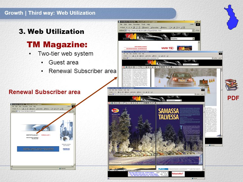 Growth | Third way: Web Utilization Renewal Subscriber area PDF TM Magazine: 3.