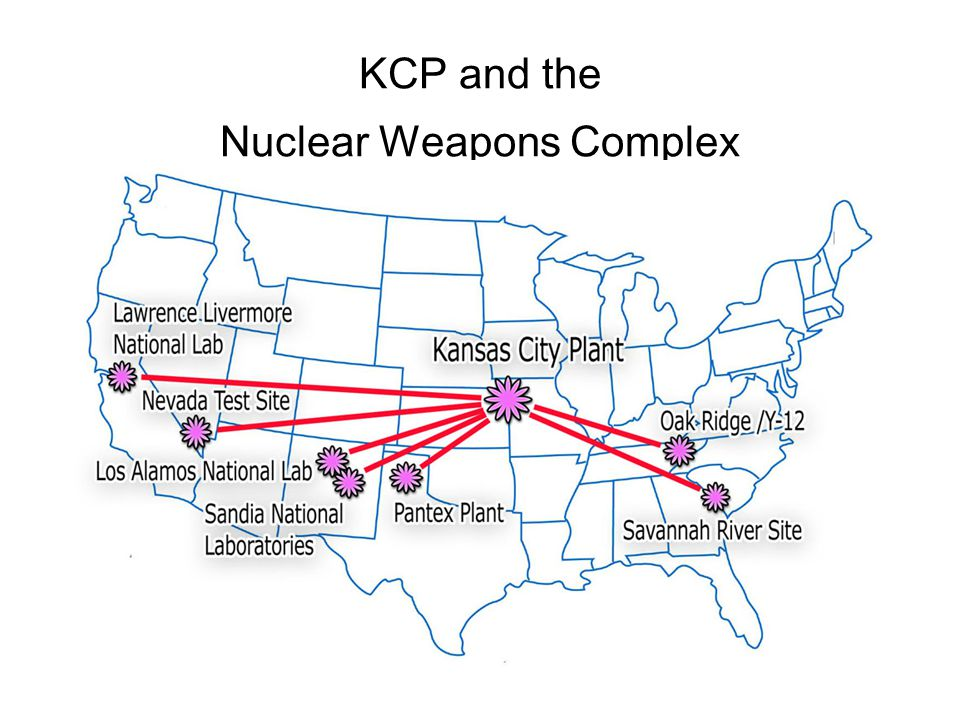 KCP and the Nuclear Weapons Complex