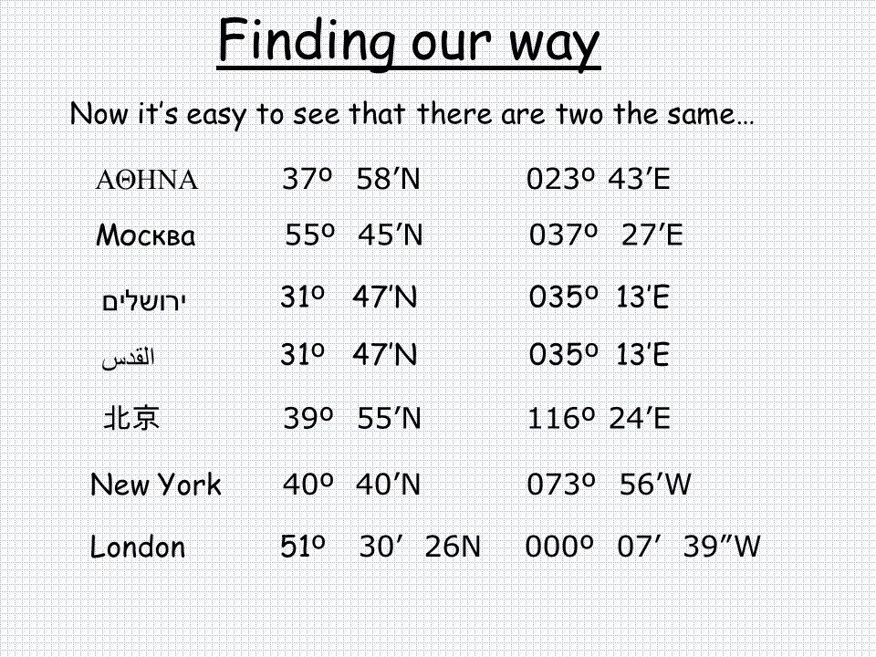 39º 55N 116º 24E 37º 58N 023º 43E Москва 55º 45N 037º 27E Finding our way القدس ירושלים 31 º 47N 035 º 13E New York 40º 40N 073º 56W London 51 º 30 26