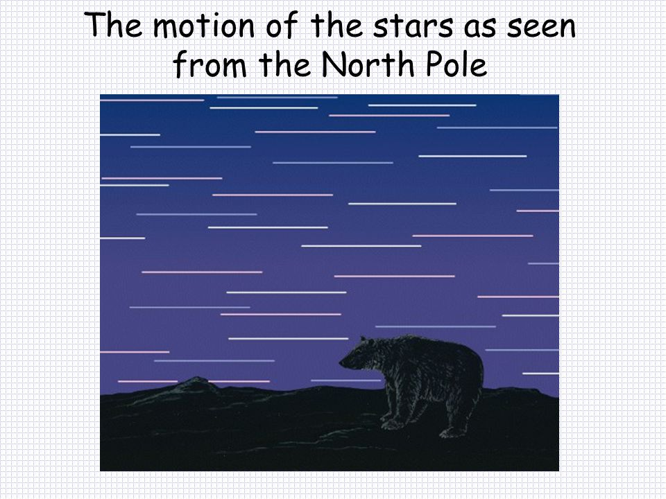 The motion of the stars as seen from the North Pole
