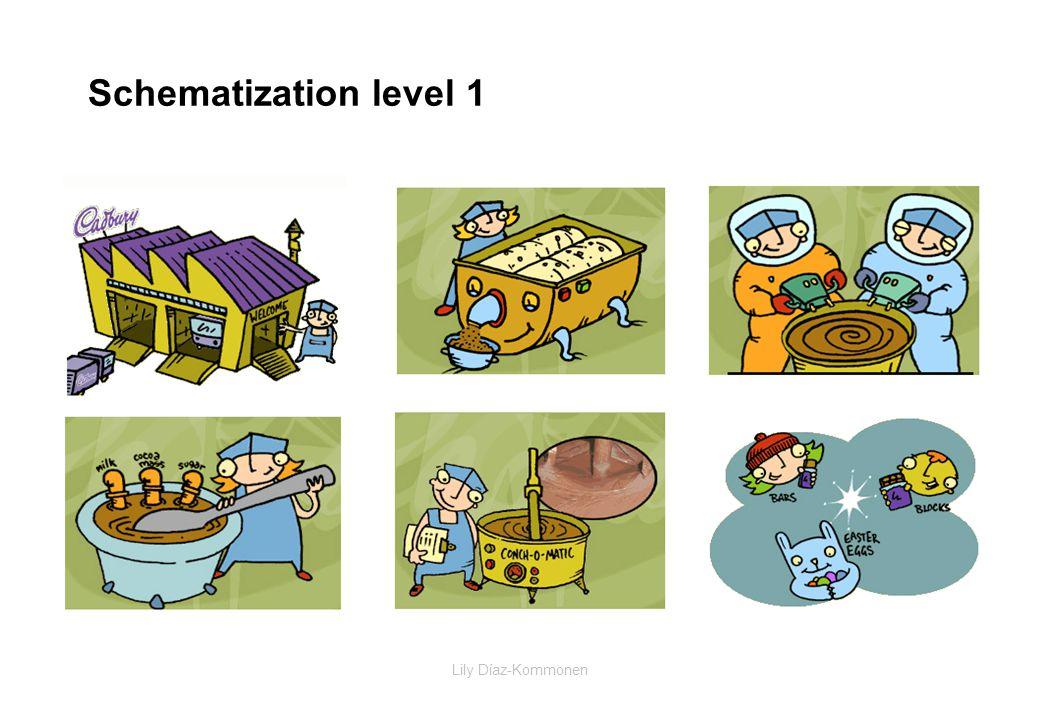 Lily Díaz-Kommonen Schematization level 1