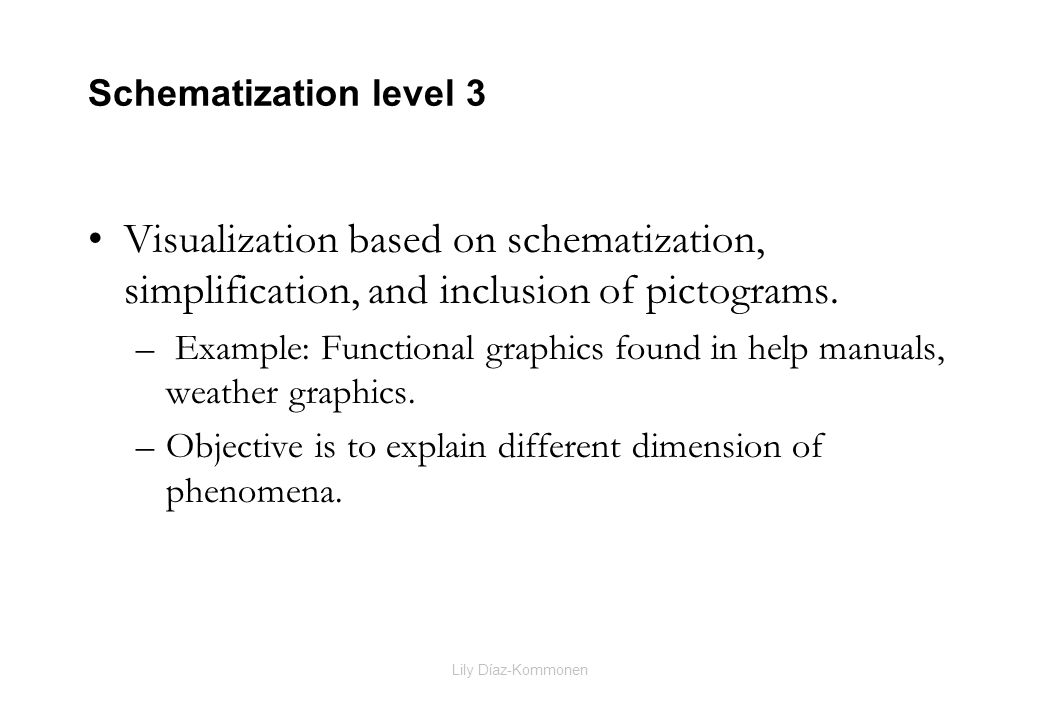 Lily Díaz-Kommonen Schematization level 3 Visualization based on schematization, simplification, and inclusion of pictograms. – Example: Functional gr